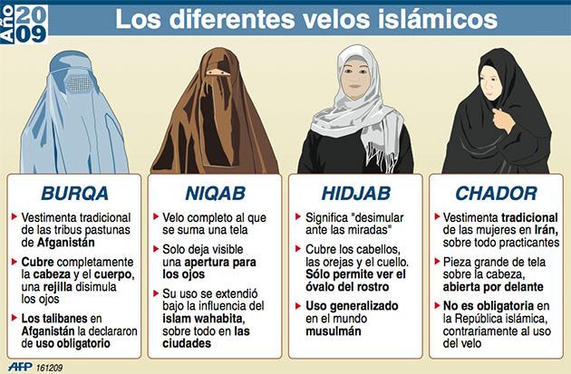 prostitutas en madrid prostitutas musulmanas